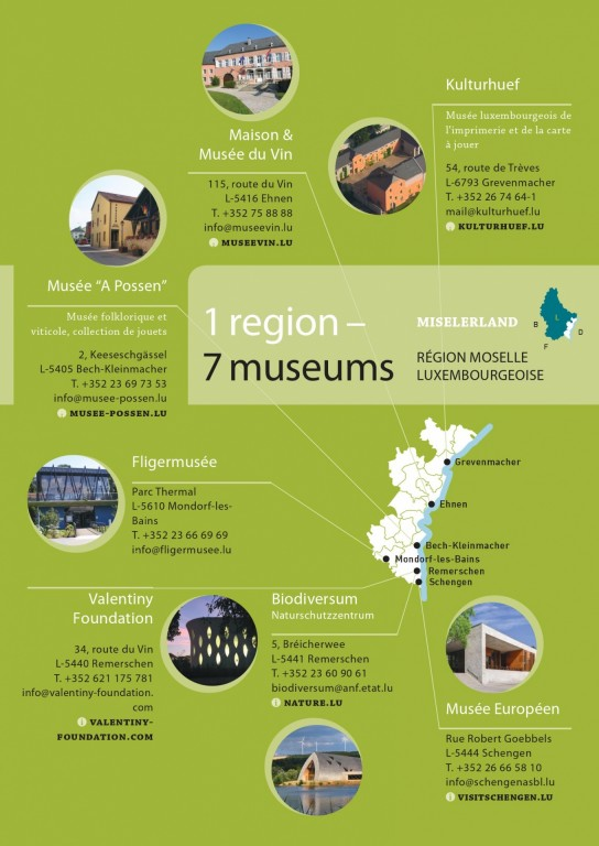 1 Region - 7 Museums